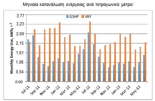 GHP vs VRFqq_sm