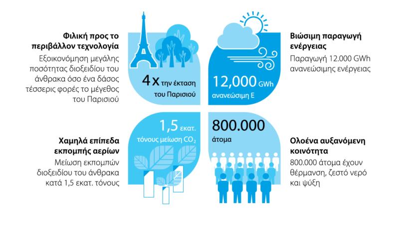 10yearsdaikinaltherma_infographic