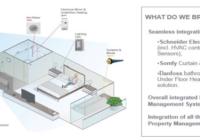 Η Schneider Electric, η Danfoss και η Somfy ενώνουν τις δυνάμεις τους για τη δημιουργία ενός Συνδεδεμένου Οικοσυστήματος για τα ξενοδοχεία