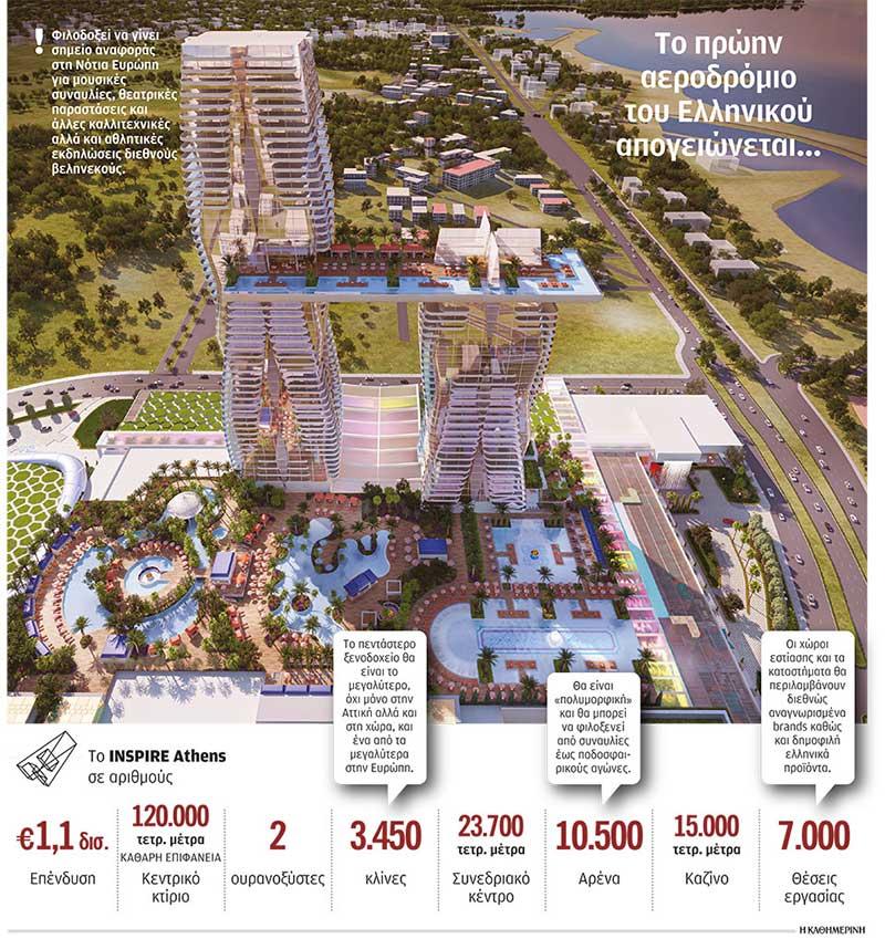 Επένδυση καθαρής αξίας 1,1 δισ. ευρώ: το INSPIRE Athens θα συνδυάζει φιλοξενία και ψυχαγωγία